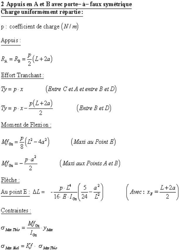 Formule calcul resistance